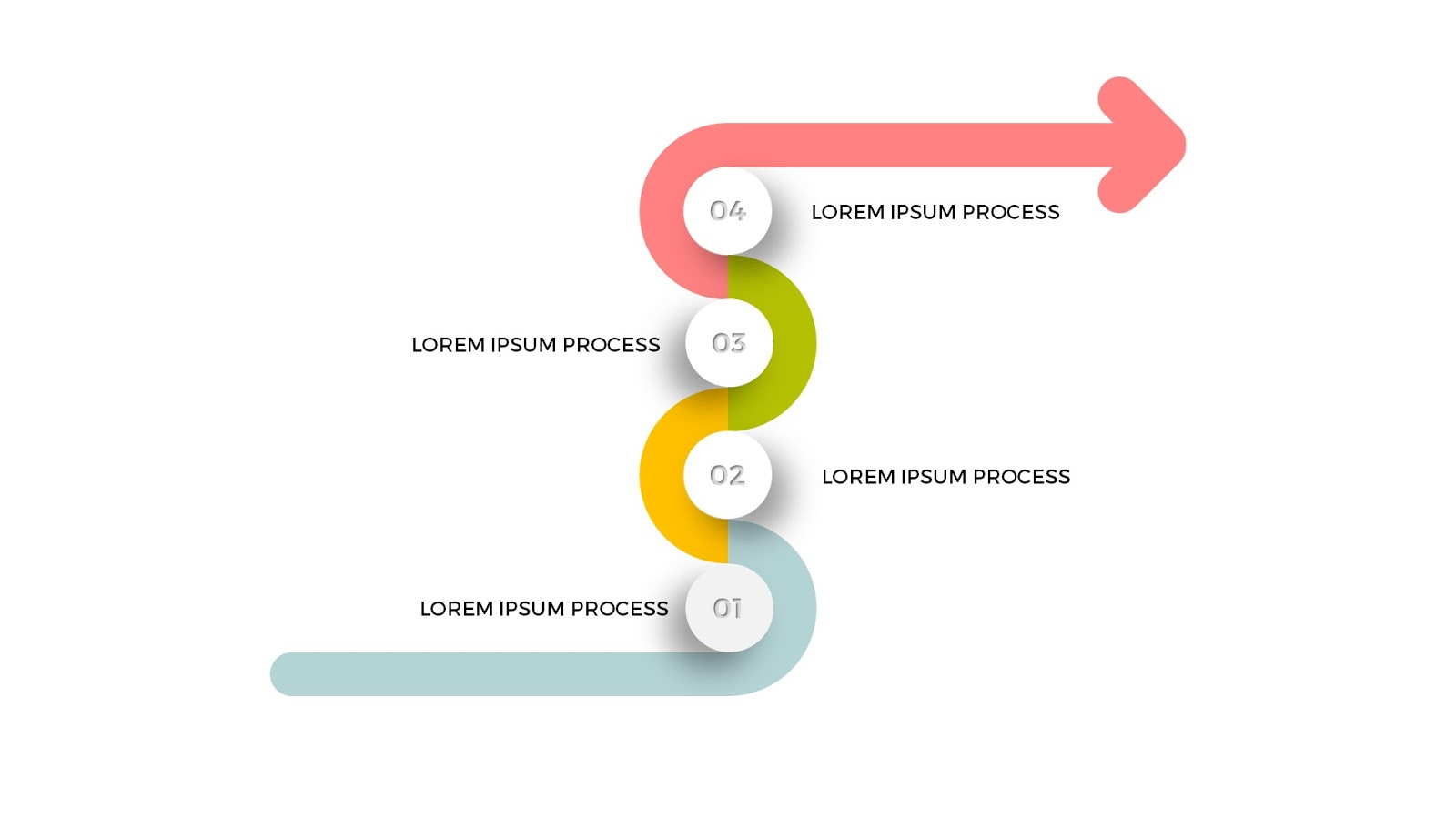process diagram template powerpoint plant cell labeled for 9th grade block mind map elsavadorla