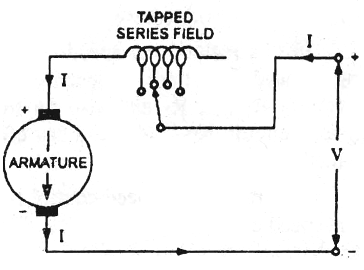 Circuit Breaker Device moreover Direct On Line Starter as well Intrusion System Wiring Diagram further Asco Wiring Diagram as well Non Fused Disconnect Wiring Diagram. on square d wiring diagram manual