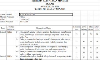 download KKM kurikulum 2013 edisi revisi