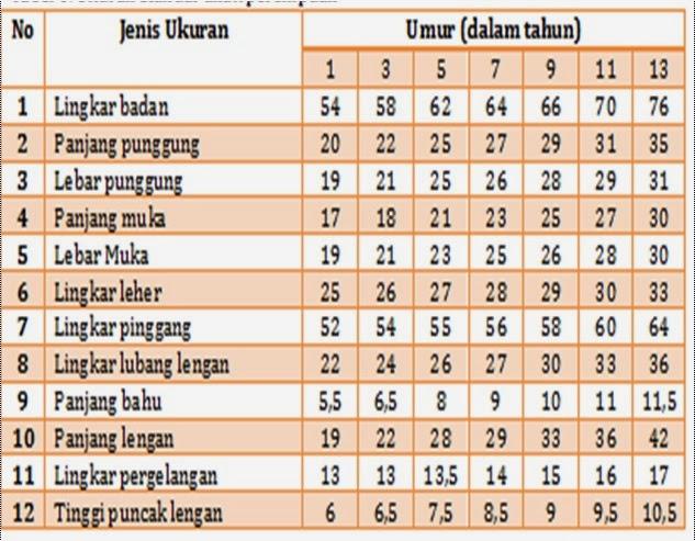 Ukuran Lingkar Perut Normal dan Ideal