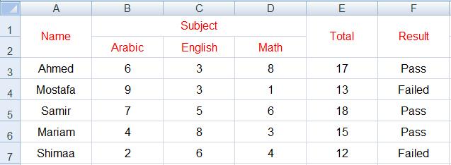 كيفية طباعة ورقة Excel