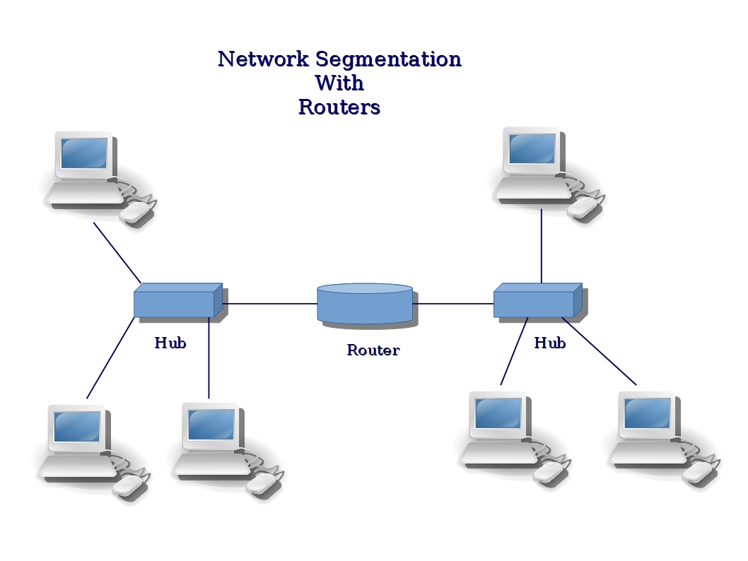 vlan design diagram track and field vlans routing nats fortinet ammeter wiring vl