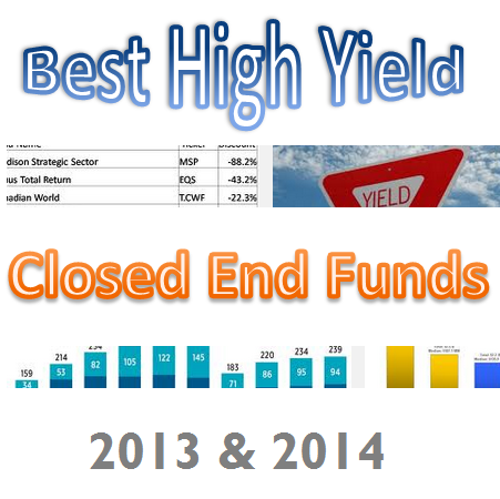 Best High Yield Closed End Funds For 2013 And 2014  Mepb