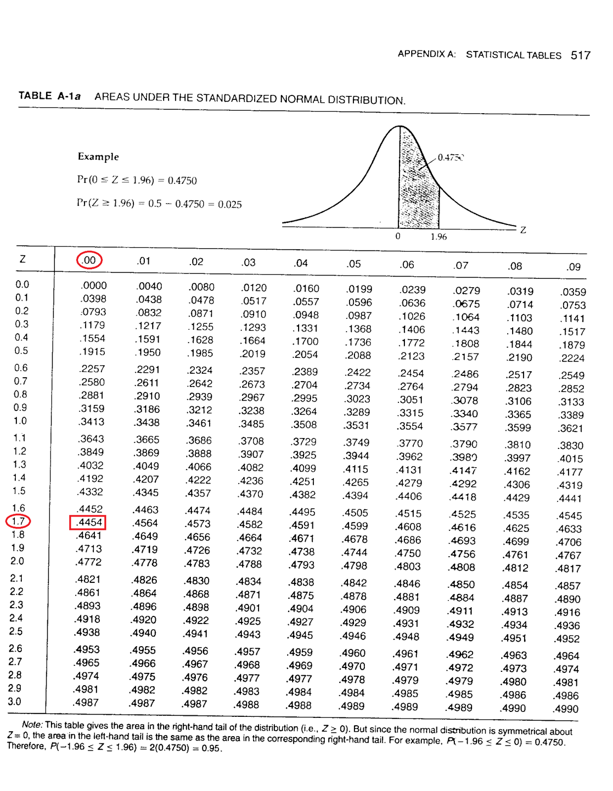 Contoh hipotesis uji chi square contoh box for Table kolmogorov smirnov