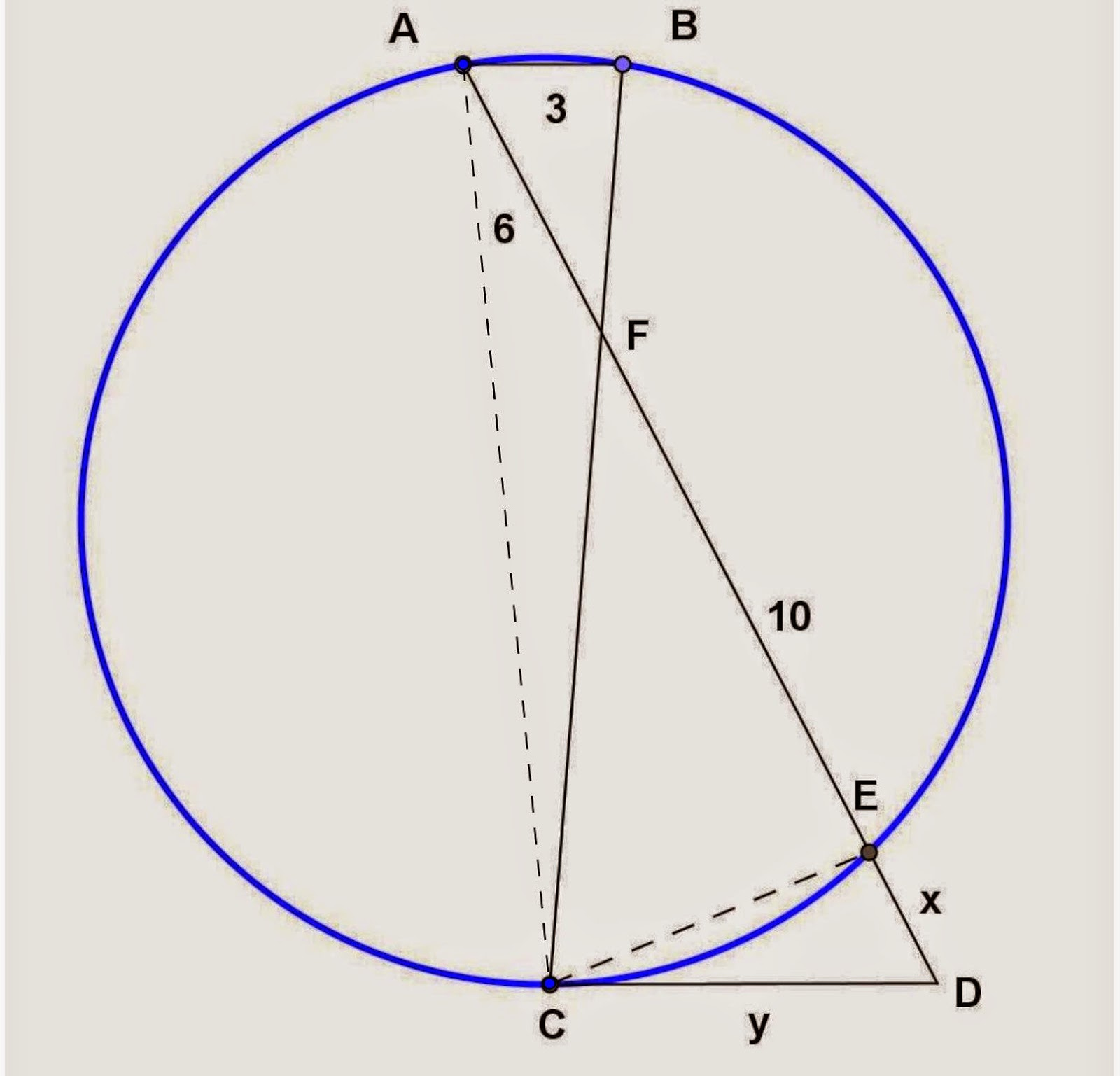 Line Segments Circle S Worksheet