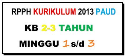 RPPH Kelompok Bermain Semester 2 Tema Tanaman Kurikulum 2013