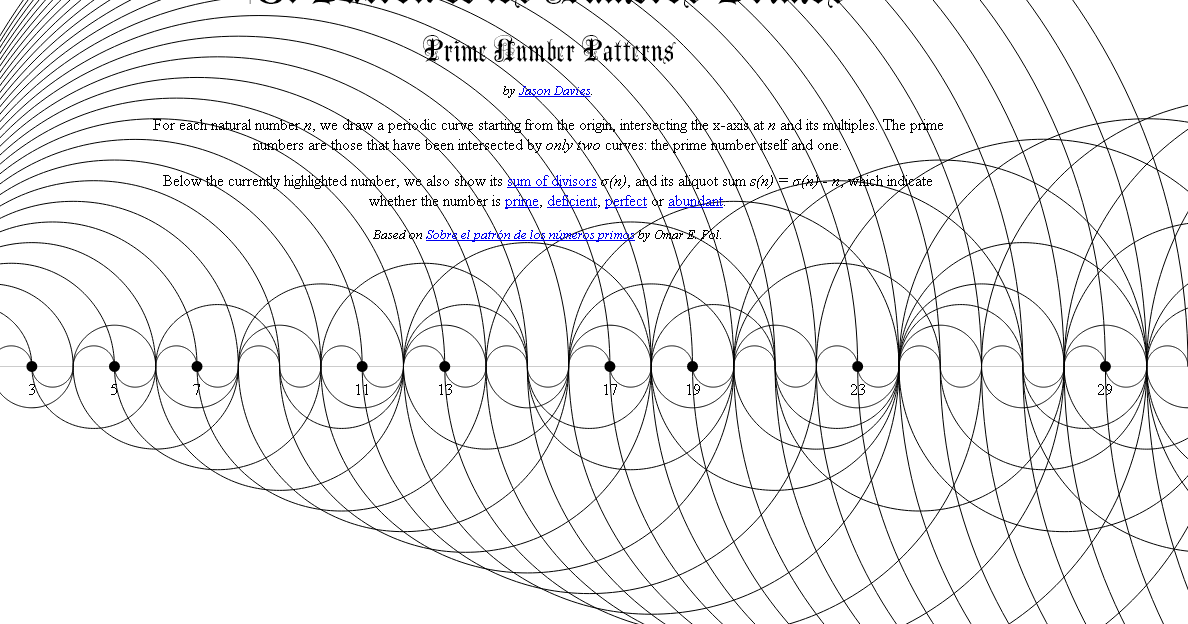 Prime Number Patterns