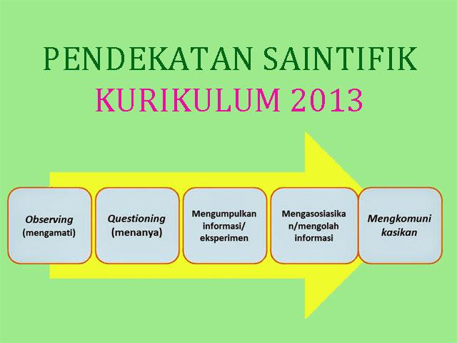 Pendekatan saintifik kurikulum 2013