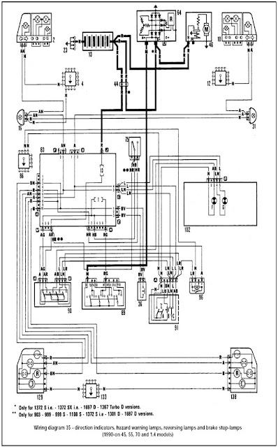 BENGKEL PEUGEOT SOLO (ART MOTOR): fiat uno1.4 turboD