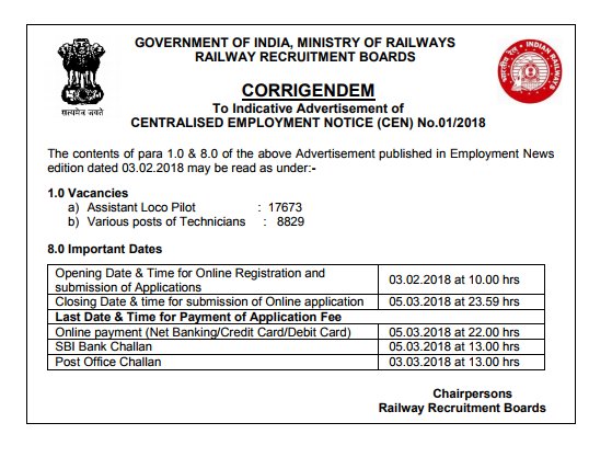 CEN 01/2018 (Recruitment of Assistant Loco Pilot (ALP) & Technicians)