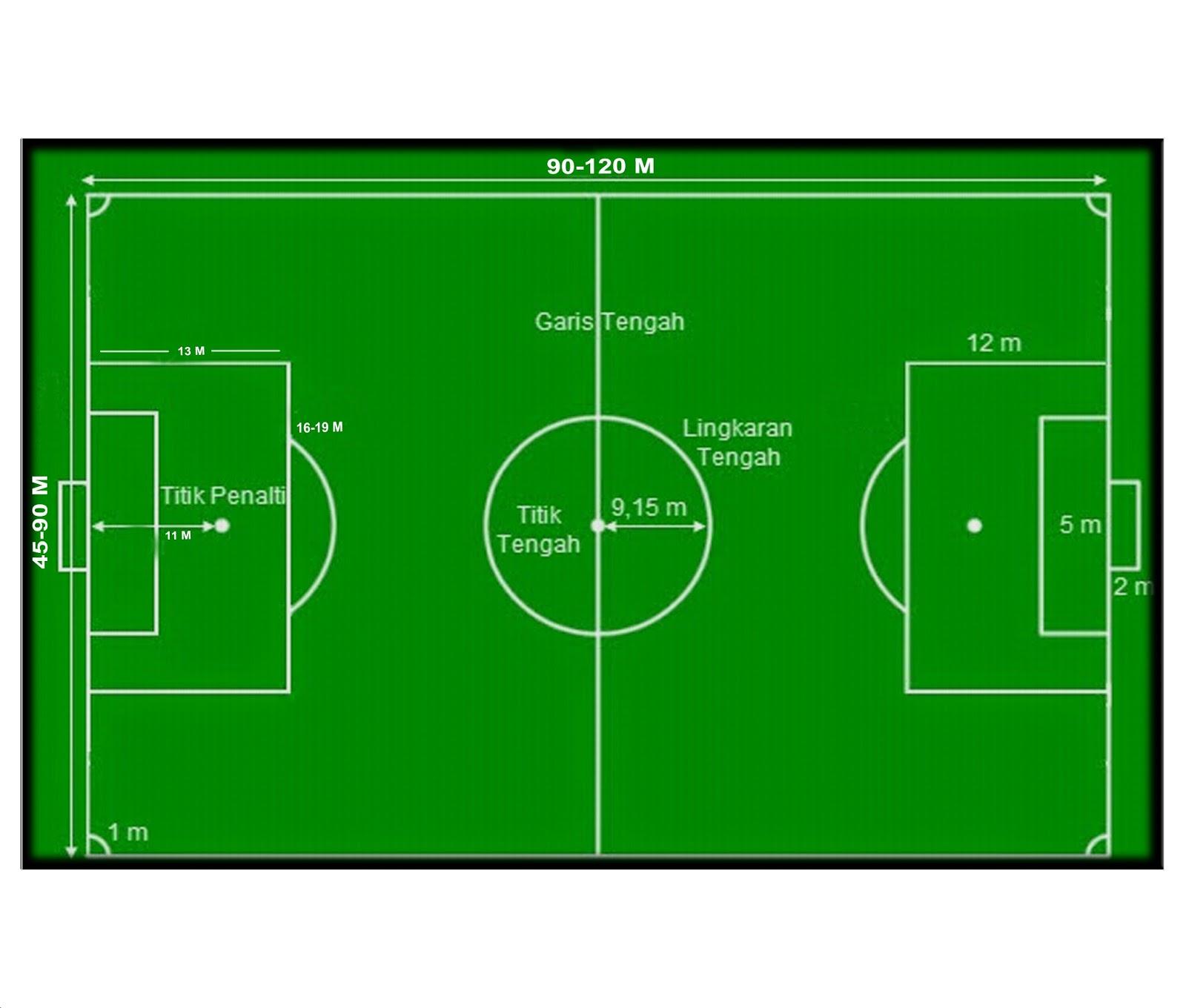 Gambar Lapangan Sepak Bola Dunia Olahraga