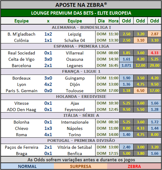 LOTECA 737 - GRADE BETS ELITE EUROPEIA 12