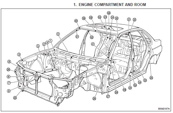 repair-manuals: Subaru Legacy 1995 Repair Manual