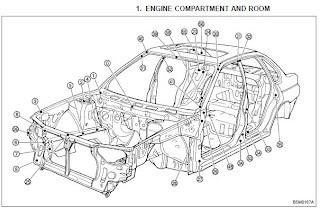 Suzuki Cars Sx4 additionally Subaru Legacy 1995 Repair Manual likewise Freightliner Flb Wiring Diagram also Subaru 2 Oil Pages Diagram further Nissan Altima Wiring Diagram Pdf. on subaru legacy wiring diagram pdf