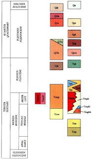 Kolom Stratigrafi Lembar Purwokerto dan Tegal