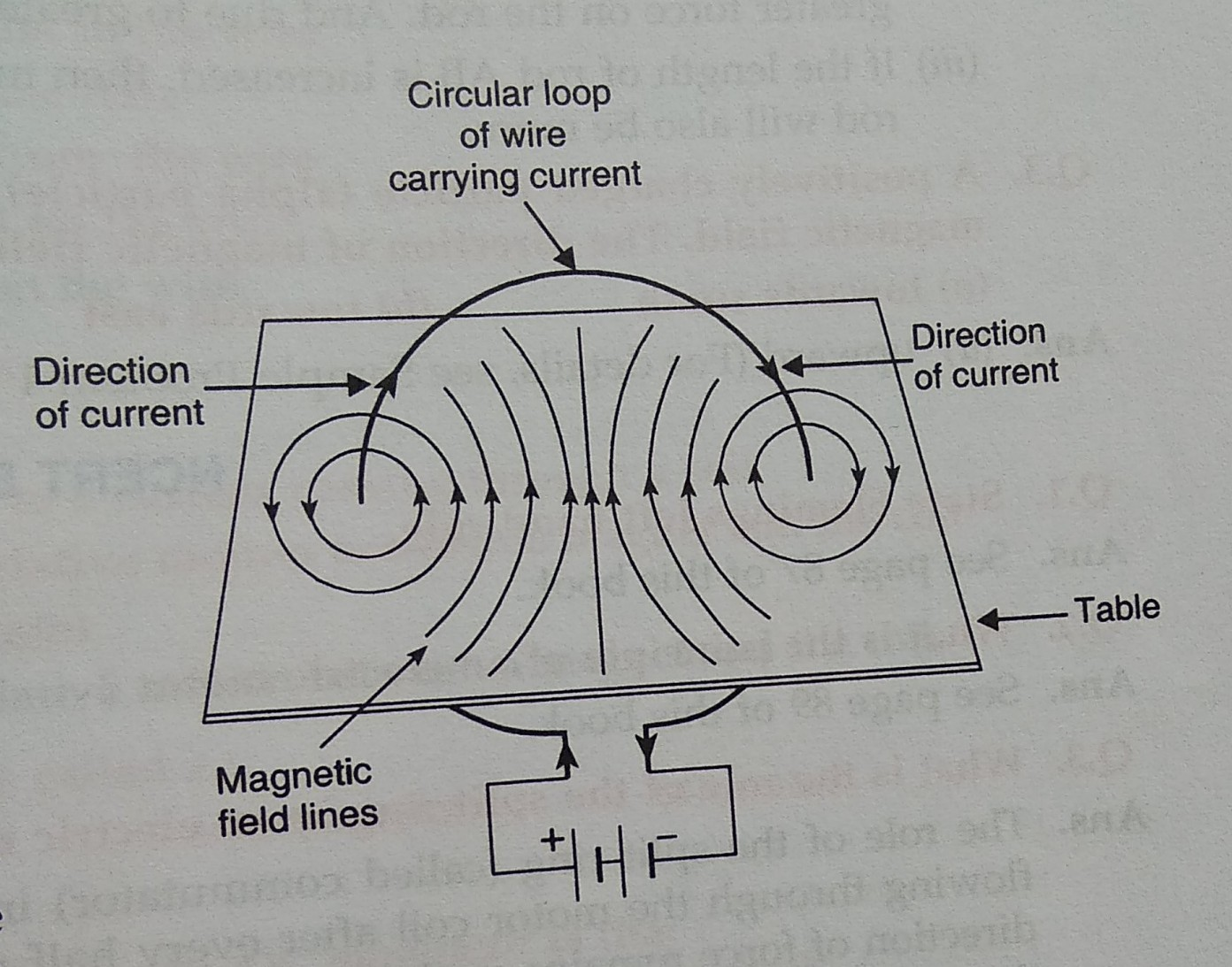 NCERT Magnetic Effect of Electric Current : Solution