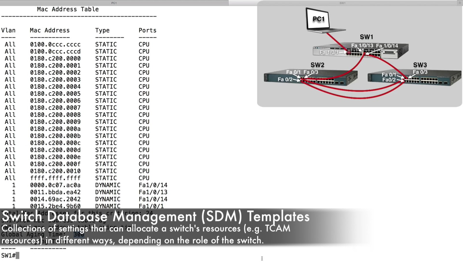 Investigating the MAC Address Table and SDM Templates | Best Cisco ...