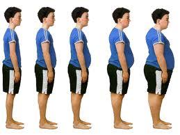 3 أسباب هامه للزيادة الوزن المفاجئه