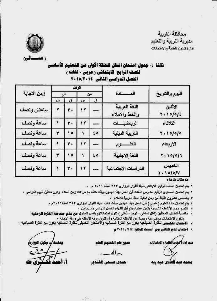 جداول امتحانات كل فرق الغربية أخر العام2015 11149389_10941184606