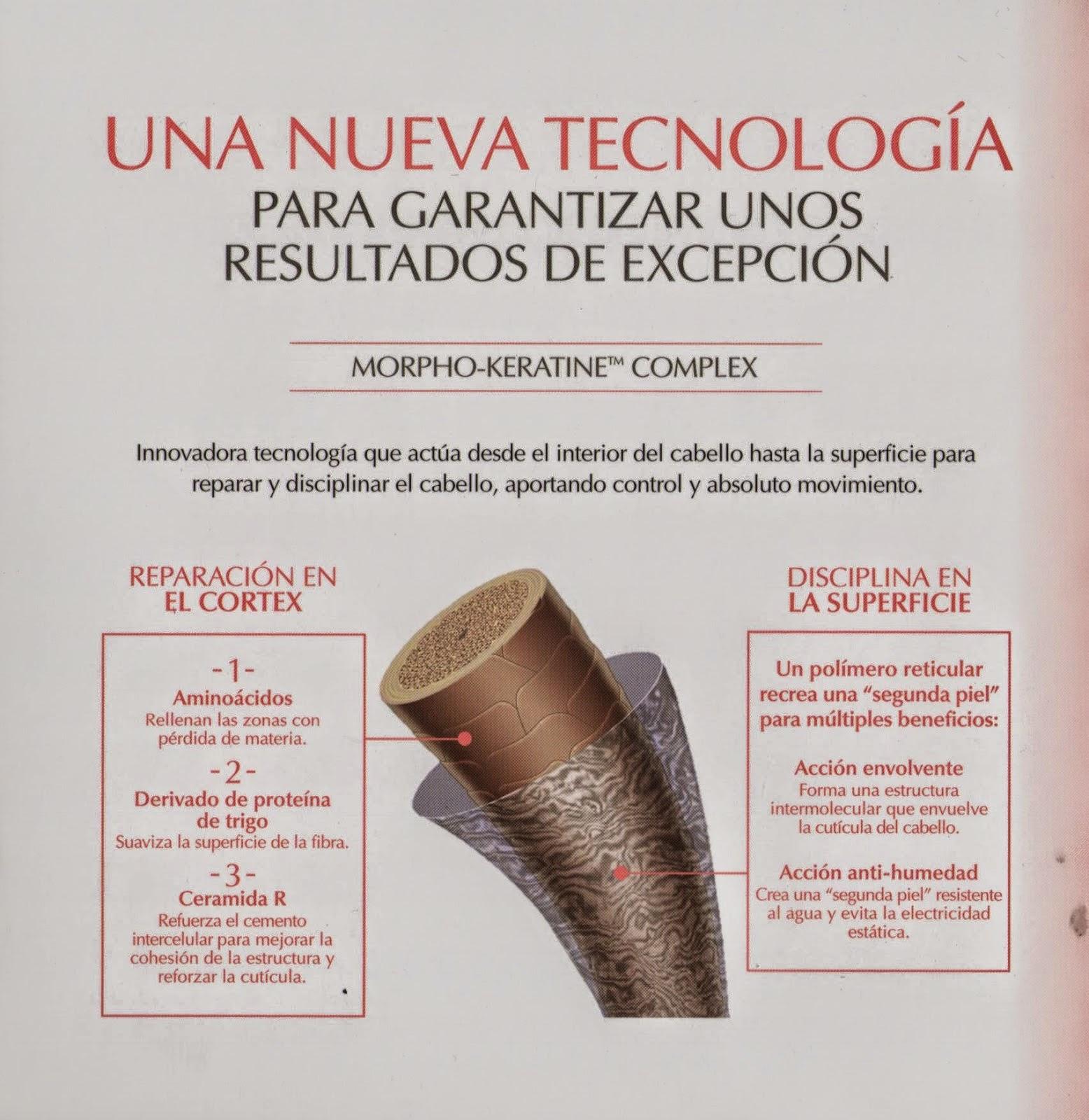 Tecnología Kérastase Densifique