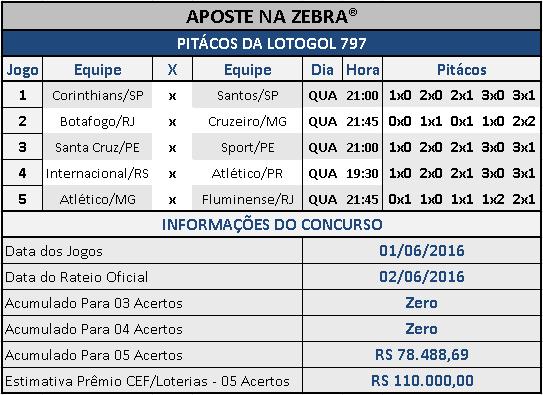 LOTOGOL 797 - PALPITES / PITÁCOS DA ZEBRA