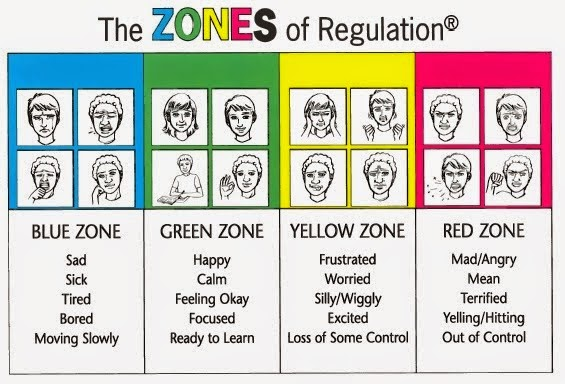 Inventive image in zones of regulation printable