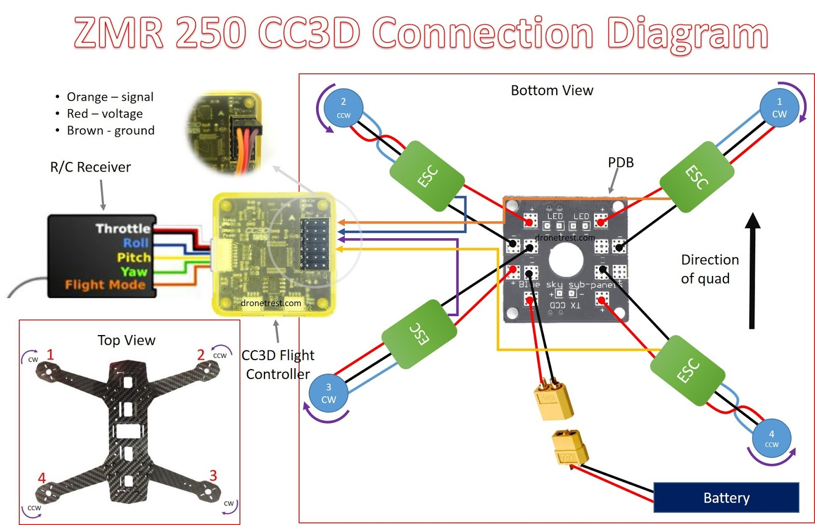 ccd3 x8r wiring diagram wiring diagram namecc3d to tarot wiring diagram wiring diagram database ccd3 x8r [ 1600 x 1031 Pixel ]