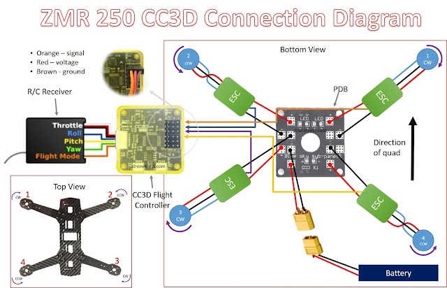 wiring diagram vector flight controer res wiring diagrams ESC to BEC Wiring-Diagram
