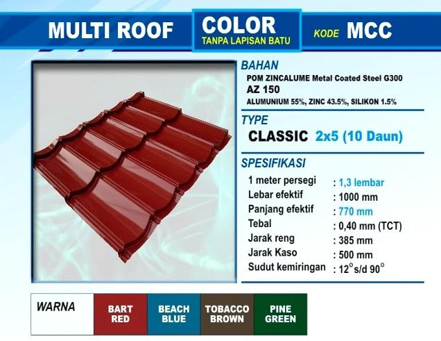 Image Result For Atap Multiroof