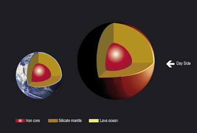 Stellar Planet: Can Gas Giants turn into rocky planets?
