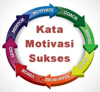 Kata Kata Motivasi Cepat Sukses