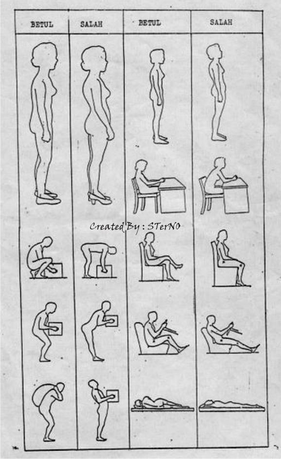 tabel posisi ergonomi pertama