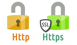 Cara Aktifkan SSL HTTPS Di Blogger Custom Domain TLD .com .net dll Gratis