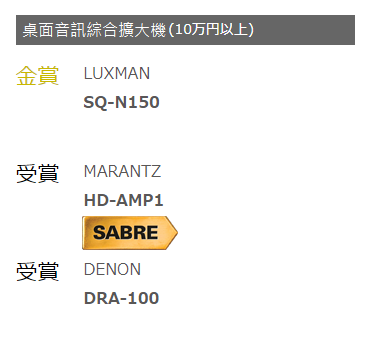 SABRE HiFi 要聽就聽最好的!!: 日本 VGP 2019 獎項公布 Pioneer UDP-LX800和 ...