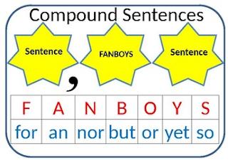 Google Image - 50 Contoh Kalimat Majemuk Dalam Bahasa Inggris (Compound Sentences)