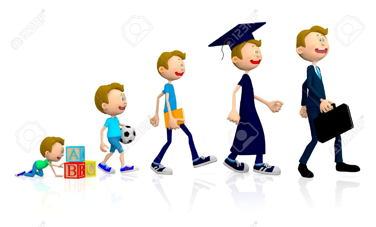 major life event development through life The life course refers to the passage of individuals through major life cycle  of  the life stages and the timing of key life‑cycle events and transitions, and the rit uals  the notion that human development passes through a series of stages is.