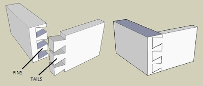 Stopped or half-blind dovetail joint