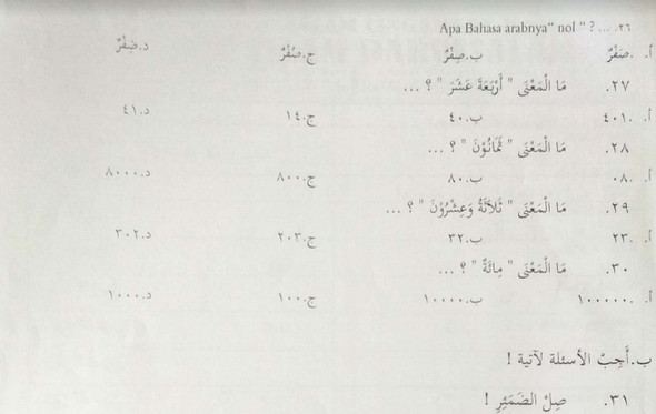 Soal Ujian Bahasa Arab Kelas 7-8 Tahun 2019
