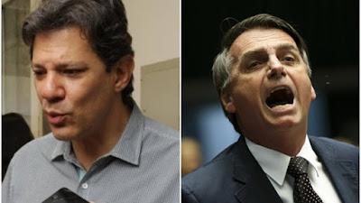 Bolsonaro cresce e atinge 32%; Haddad tem 21% e vê rejeição subir, mostra Datafolha