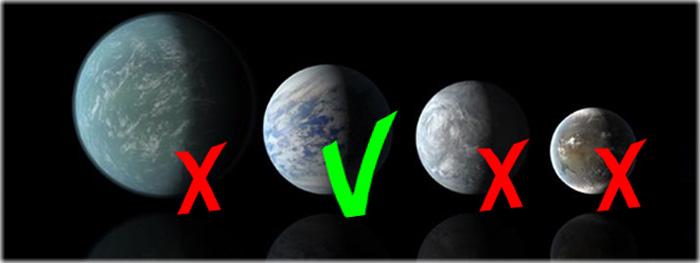 índice de habitabilidade para encontrar vida fora da Terra