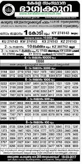 KARUNYA LOTTERY KR 284 RESULTS 11-03-2017 - kerala lottery result