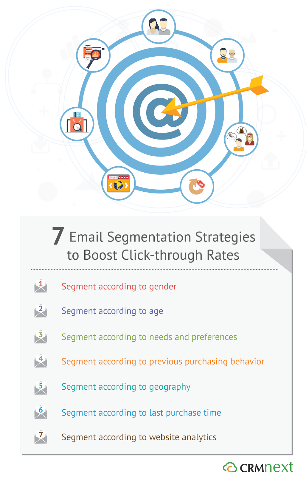 7 Email Segmentation Strategies to Boost Click-through Rates