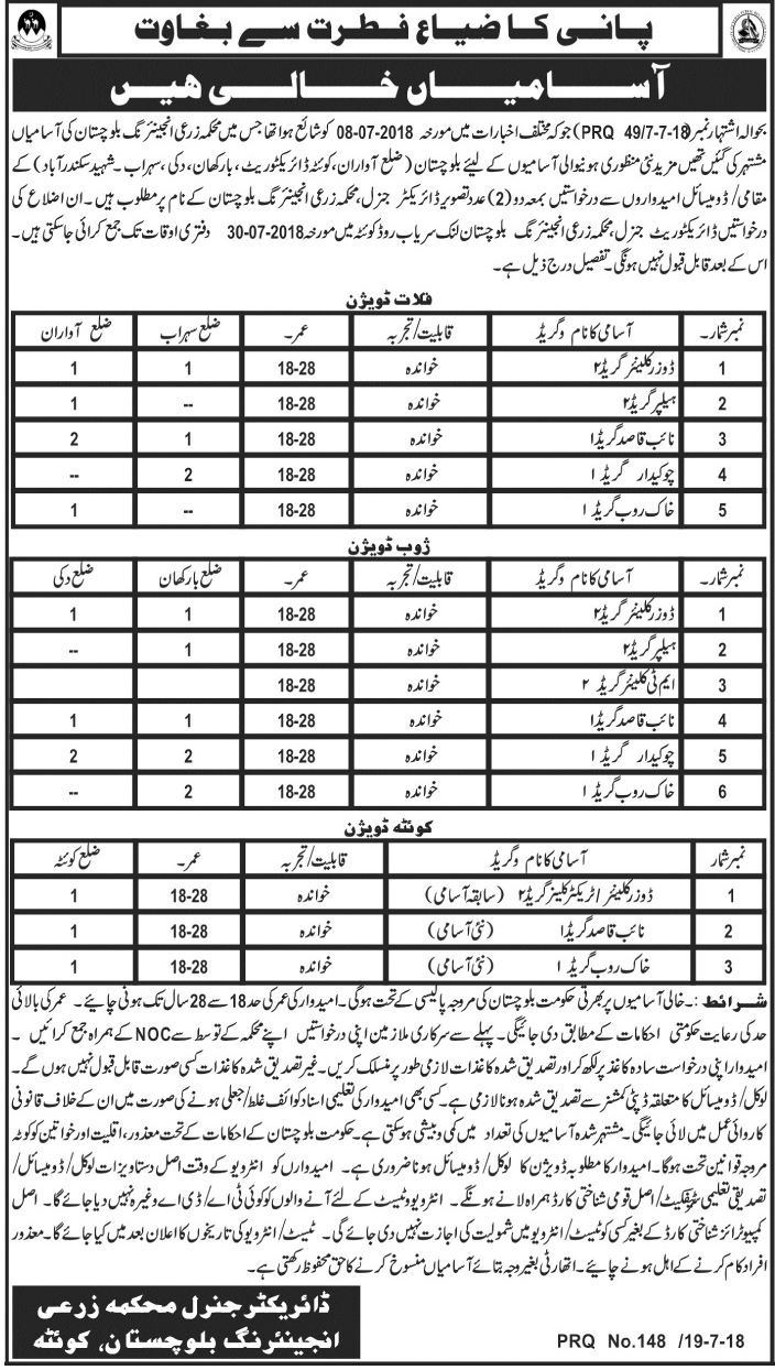 Jobs In Agriculture Engineering Department 20 July 2018