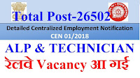Indian Railway Recruitment 26502 Post 2018