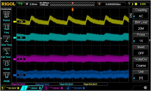 Andyson E5+ 300W -Passive PFC Single Rail True Power 34