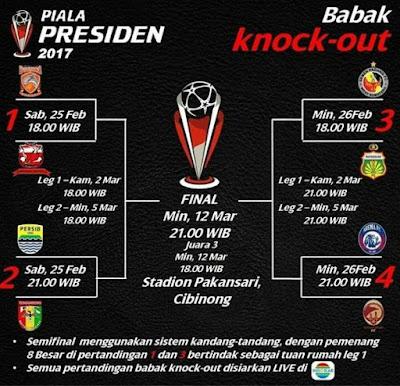 Hasil Undian & Jadwal Pertandingan Babak 8 Besar (Perempat Final) Piala Presiden 2017