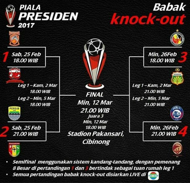 Hasil Undian 8 Besar Piala Presiden 2017
