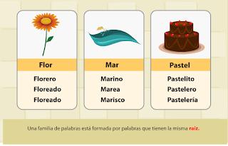 http://www.primerodecarlos.com/TERCERO_PRIMARIA/mayo/Unidad11/lengua/actividades/familia_palabras/actividad1.swf