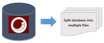 Split database into multiple files