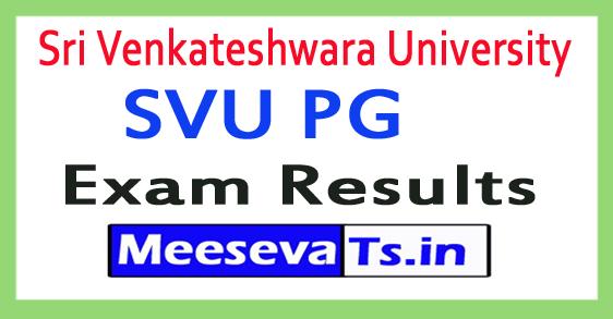 Sri Venkateshwara University SVU PG Exam Results